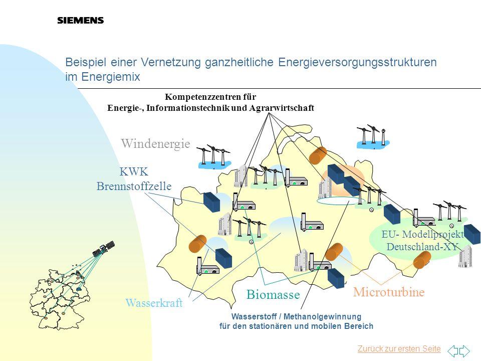 Zurück zur ersten Seite Beispiel einer Vernetzung ganzheitliche Energieversorgungsstrukturen im Energiemix G EU- Modellprojekt Deutschland-XY GGGGGG G
