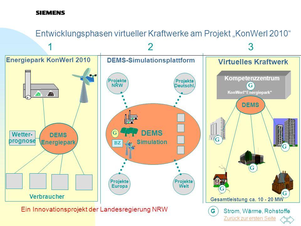 Zurück zur ersten Seite Energiepark KonWerl 2010 DEMS-Simulationsplattform Wetter- prognose Verbraucher DEMS Energiepark Projekte NRW Projekte Deutsch
