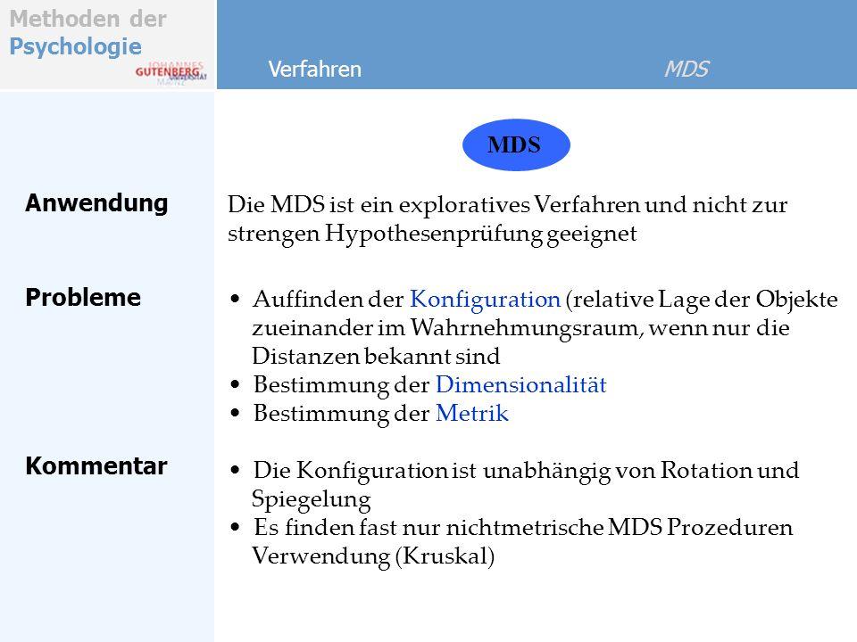 Methoden der Psychologie Anwendung Die MDS ist ein exploratives Verfahren und nicht zur strengen Hypothesenprüfung geeignet Probleme MDS Verfahren MDS