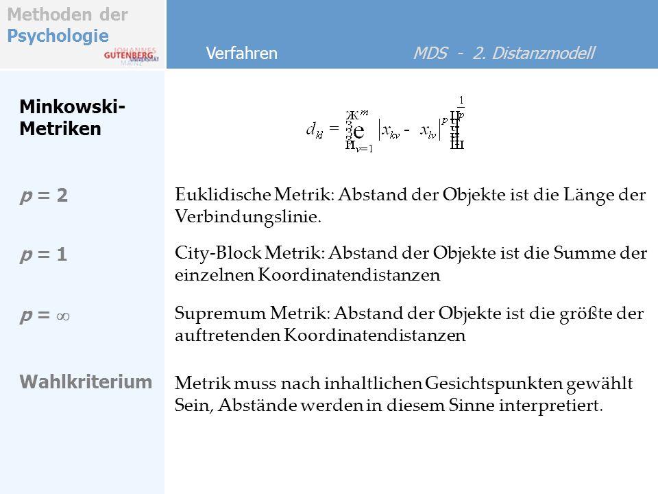 Methoden der Psychologie Minkowski- Metriken Verfahren MDS - 2. Distanzmodell Wahlkriterium p = 2 Euklidische Metrik: Abstand der Objekte ist die Läng