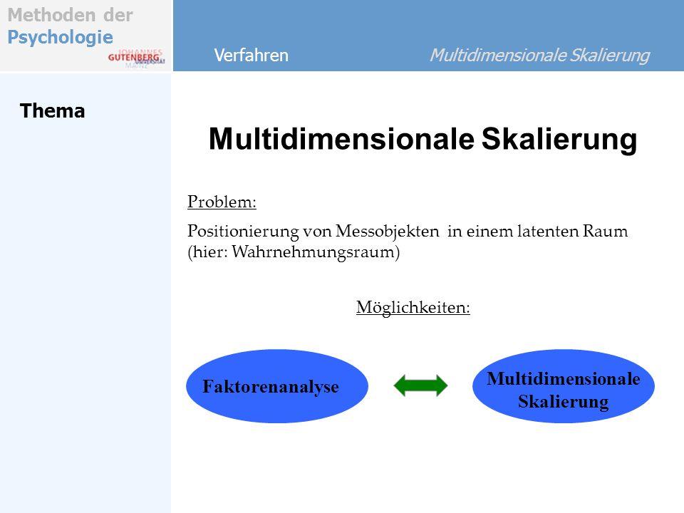 Methoden der Psychologie Thema Verfahren Multidimensionale Skalierung Multidimensionale Skalierung Problem: Positionierung von Messobjekten in einem l