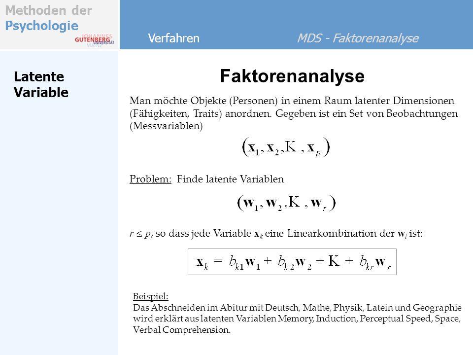 Methoden der Psychologie Euklidische Metrik p = 2 Verfahren MDS - 2.
