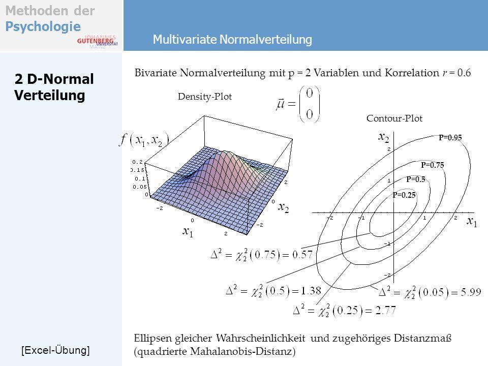 Methoden der Psychologie 2 D-Normal Verteilung Multivariate Normalverteilung Bivariate Normalverteilung mit p = 2 Variablen und Korrelation r = 0.6 [E