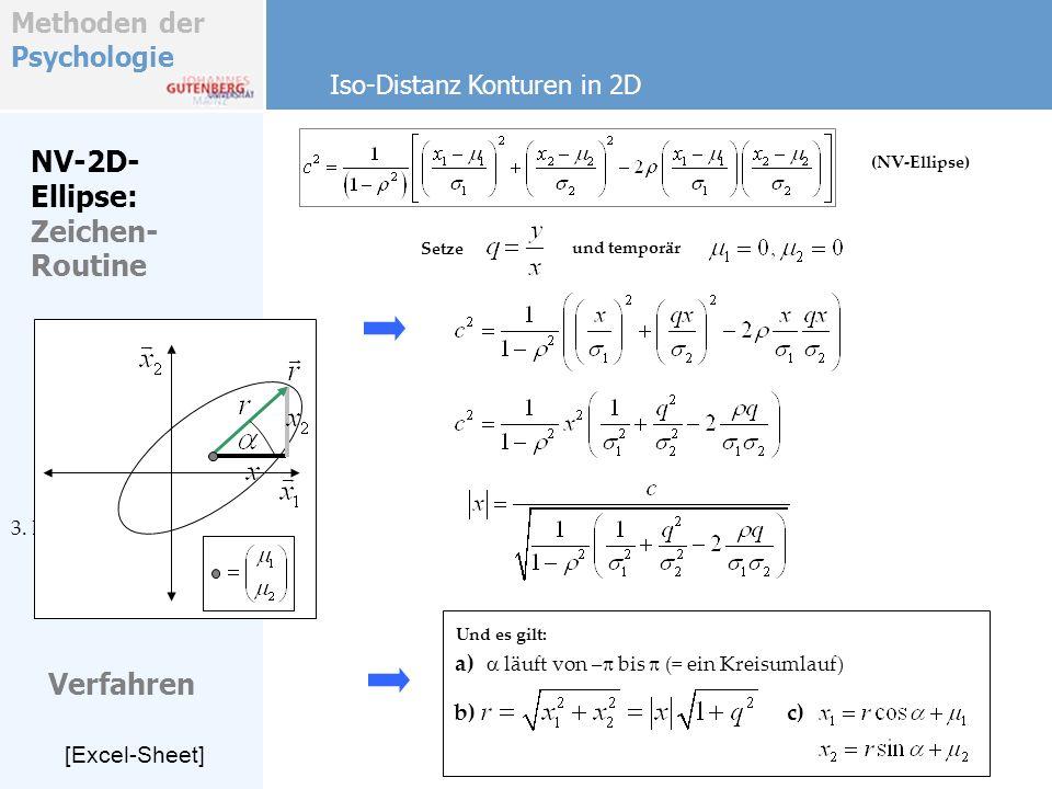 Methoden der Psychologie NV-2D- Ellipse: Zeichen- Routine Iso-Distanz Konturen in 2D Und es gilt: a) läuft von – bis (= ein Kreisumlauf) 3. Berechne d