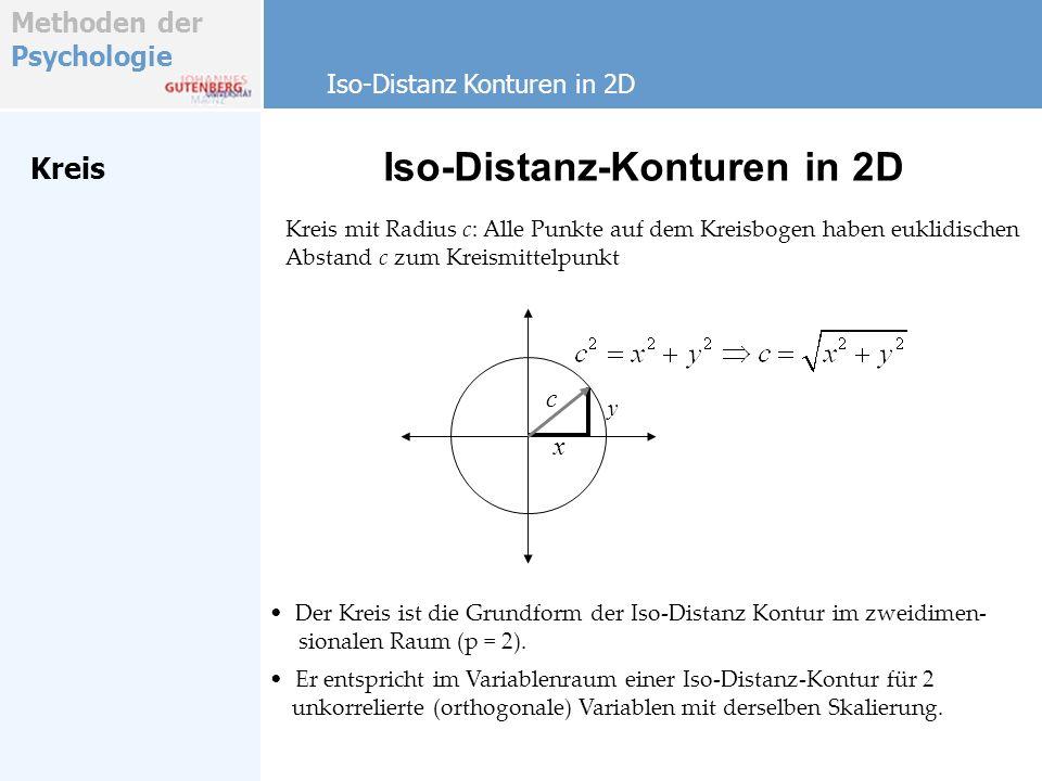 Methoden der Psychologie Ellipse: Skalierung Ellipse mit Ellipsenradius c: Alle Punkte auf dem Ellipsenbogen haben, auf Standardskala normiert, denselben Abstand c zum Mittelpunkt x y Standardskala: u v Iso-Distanz Konturen in 2D