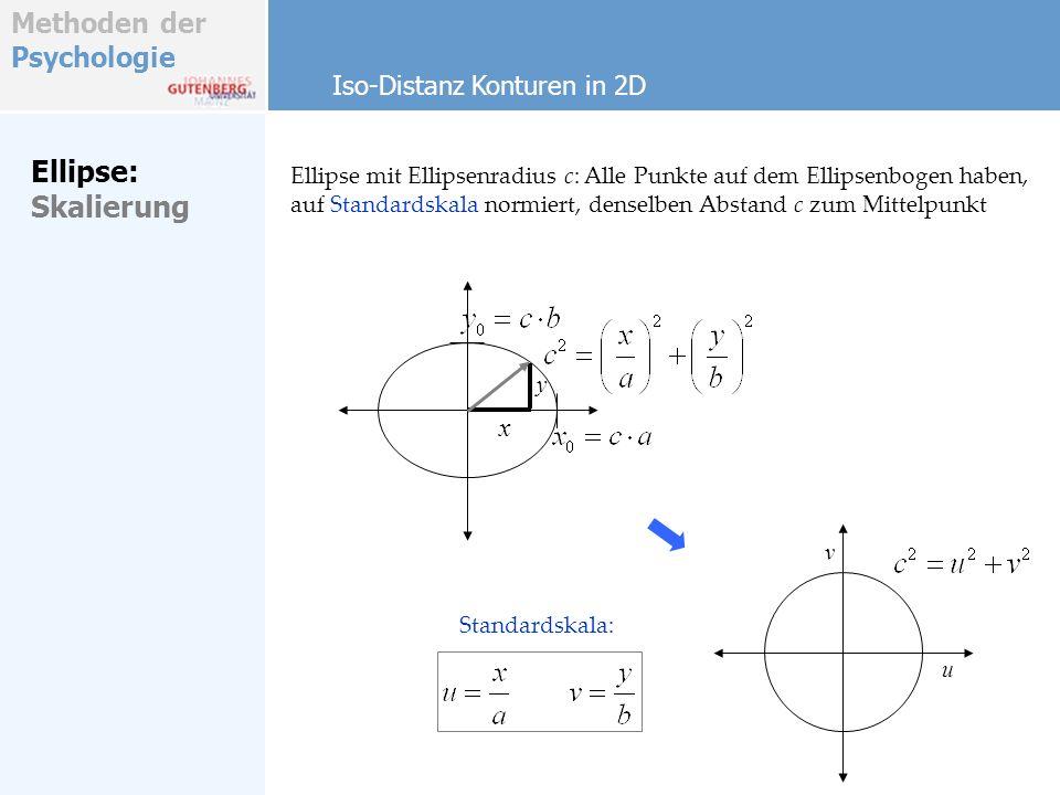 Methoden der Psychologie Ellipse Translation Translation zum Punkt (x 0,y 0 ) ändert an dieser Eigenschaft nichts: u v Standard- Transformation Standardskala: Iso-Distanz Konturen in 2D