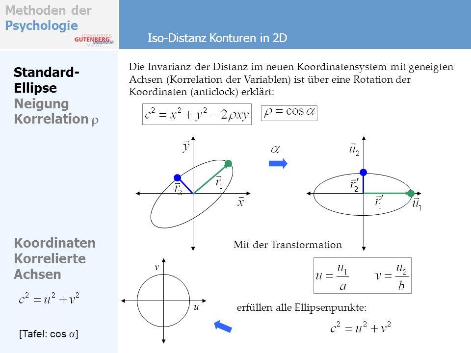 Methoden der Psychologie Standard- Ellipse Neigung Korrelation Die Invarianz der Distanz im neuen Koordinatensystem mit geneigten Achsen (Korrelation