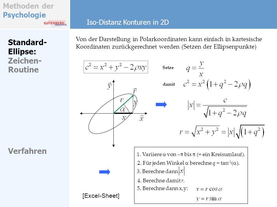 Methoden der Psychologie Standard- Ellipse: Zeichen- Routine Von der Darstellung in Polarkoordinaten kann einfach in kartesische Koordinaten zurückger