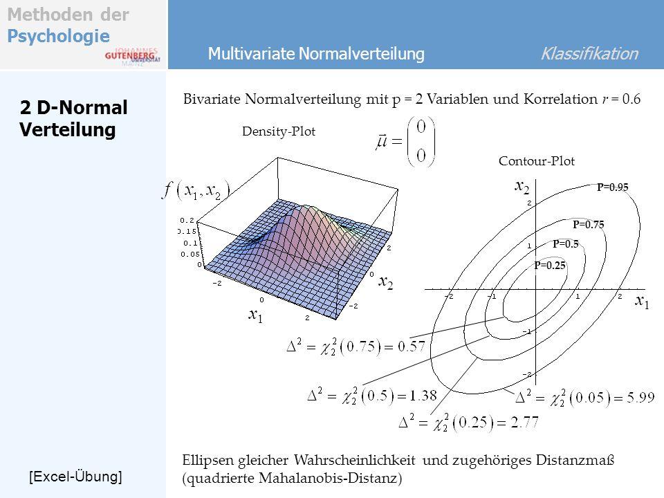 Methoden der Psychologie 2 D-Normal Verteilung Multivariate Normalverteilung Klassifikation Bivariate Normalverteilung mit p = 2 Variablen und Korrela