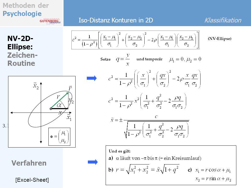 Methoden der Psychologie NV-2D- Ellipse: Zeichen- Routine Iso-Distanz Konturen in 2D Klassifikation Und es gilt: a) läuft von – bis (= ein Kreisumlauf