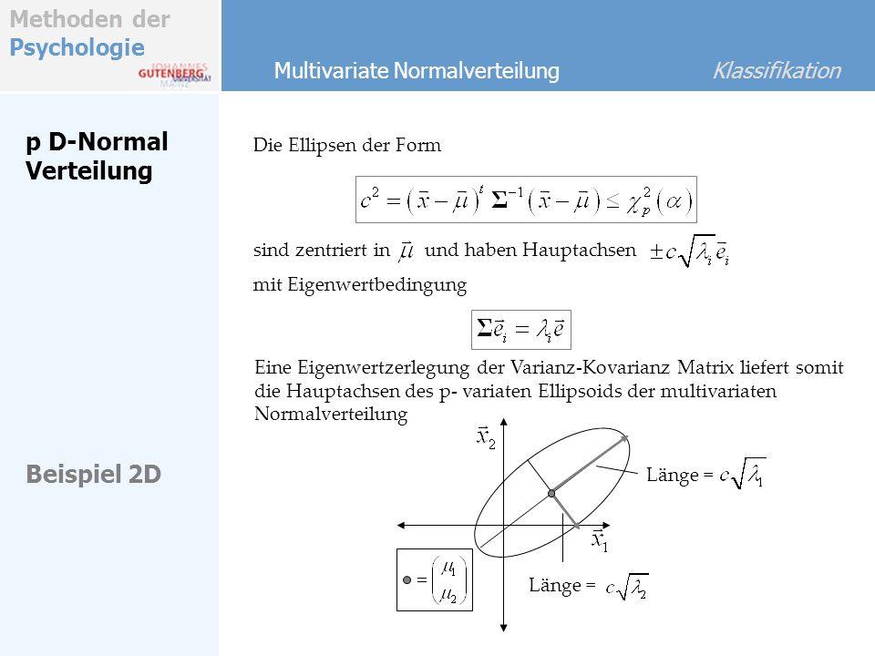Methoden der Psychologie p D-Normal Verteilung Multivariate Normalverteilung Klassifikation Die Ellipsen der Form Eine Eigenwertzerlegung der Varianz-