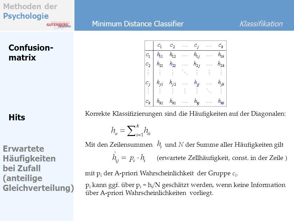 Methoden der Psychologie Confusion- matrix Minimum Distance Classifier Klassifikation Mit den Zeilensummen Korrekte Klassifizierungen sind die Häufigk