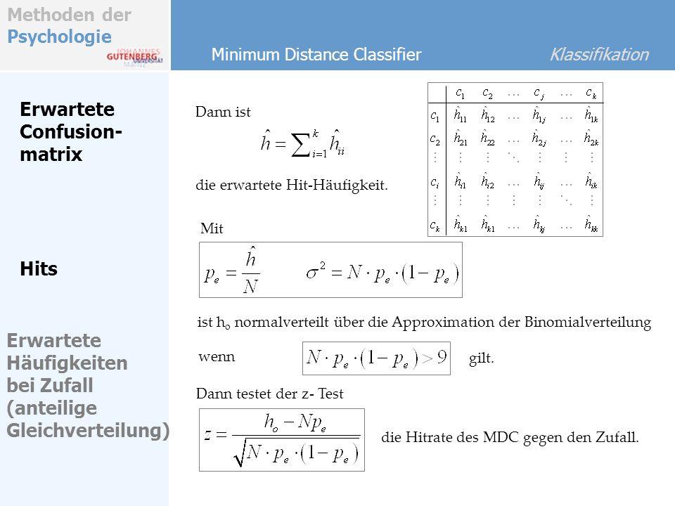 Methoden der Psychologie Erwartete Confusion- matrix Minimum Distance Classifier Klassifikation die erwartete Hit-Häufigkeit. Dann ist Hits Mit ist h