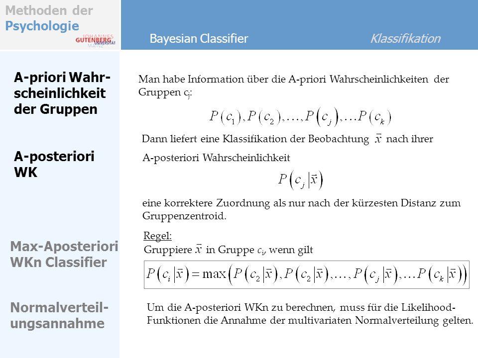 Methoden der Psychologie A-priori Wahr- scheinlichkeit der Gruppen Bayesian Classifier Klassifikation nach ihrer Man habe Information über die A-prior