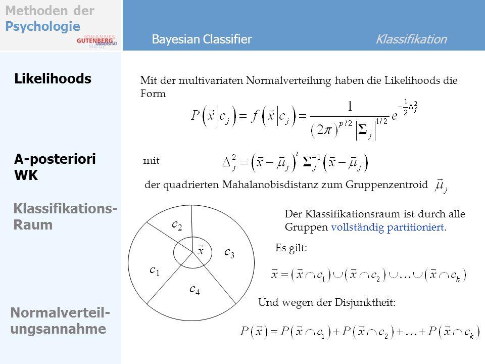 Methoden der Psychologie Likelihoods Bayesian Classifier Klassifikation Mit der multivariaten Normalverteilung haben die Likelihoods die Form A-poster