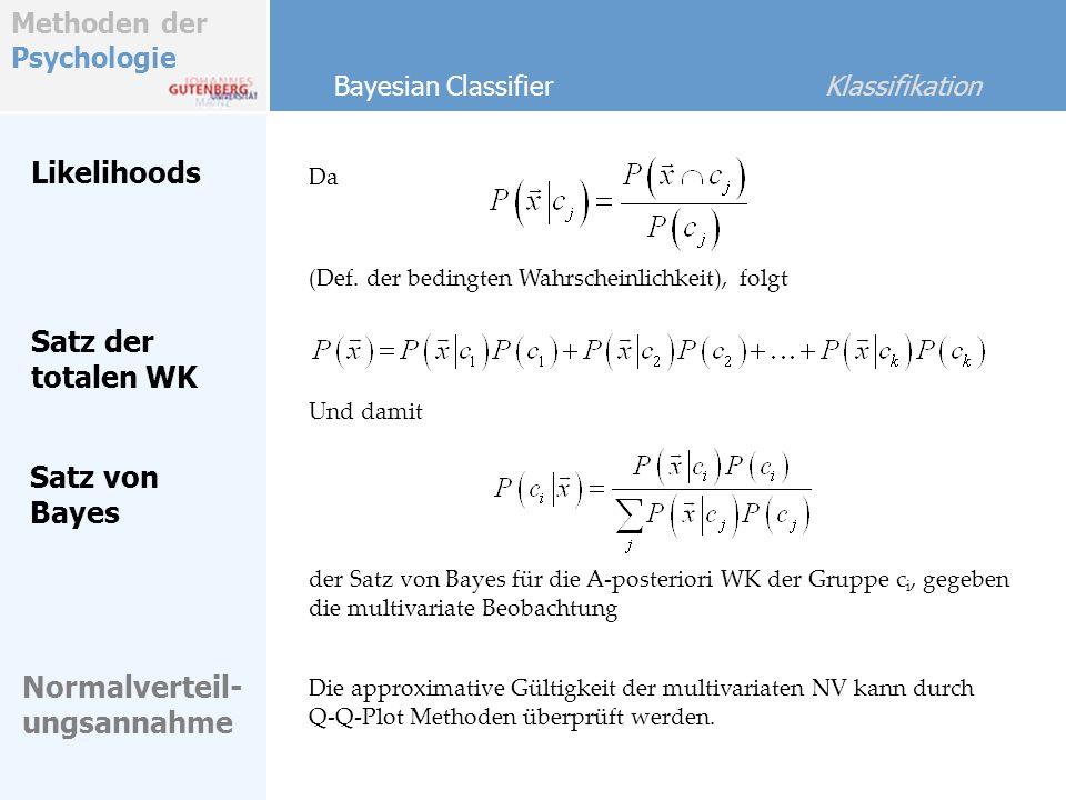 Methoden der Psychologie Likelihoods Bayesian Classifier Klassifikation Da Satz der totalen WK Und damit Normalverteil- ungsannahme der Satz von Bayes