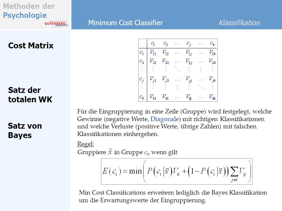 Methoden der Psychologie Cost Matrix Minimum Cost Classifier Klassifikation Satz der totalen WK Für die Eingruppierung in eine Zeile (Gruppe) wird fes