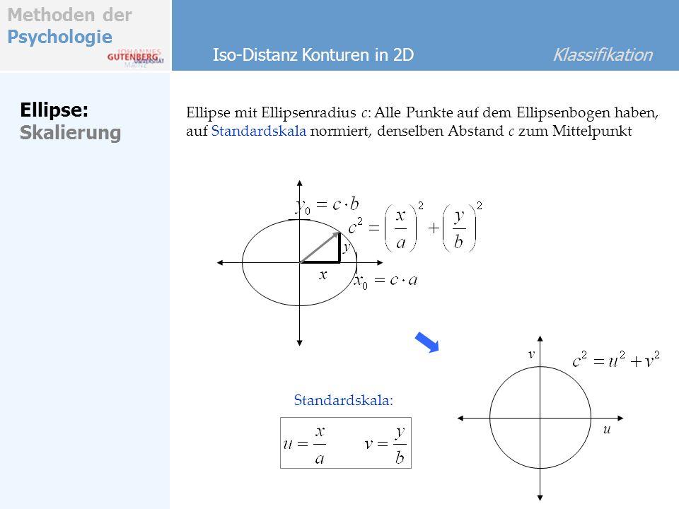 Methoden der Psychologie Ellipse: Skalierung Ellipse mit Ellipsenradius c: Alle Punkte auf dem Ellipsenbogen haben, auf Standardskala normiert, densel