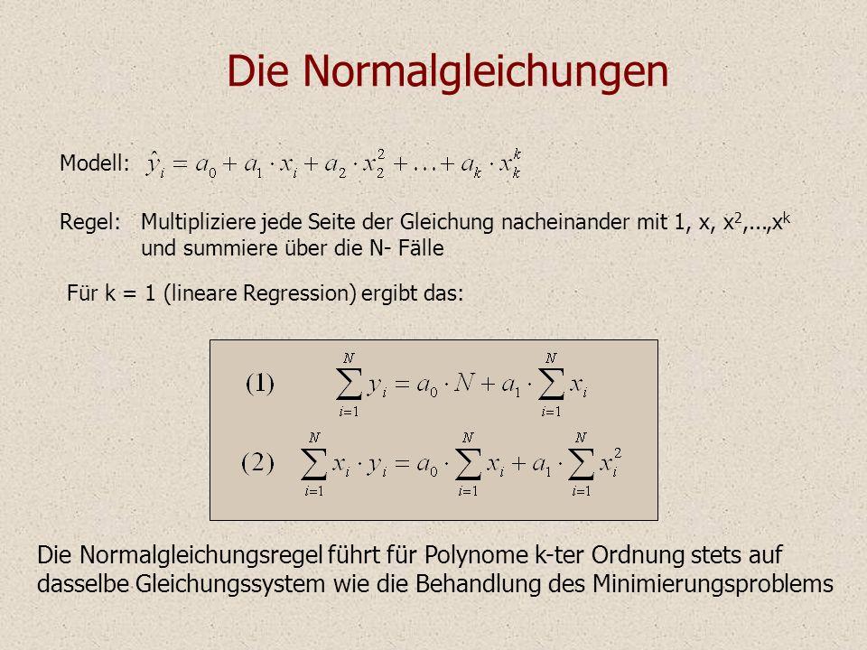 Die Normalgleichungen Die Normalgleichungsregel führt für Polynome k-ter Ordnung stets auf dasselbe Gleichungssystem wie die Behandlung des Minimierungsproblems Modell: Regel: Multipliziere jede Seite der Gleichung nacheinander mit 1, x, x 2,...,x k und summiere über die N- Fälle Für k = 1 (lineare Regression) ergibt das: