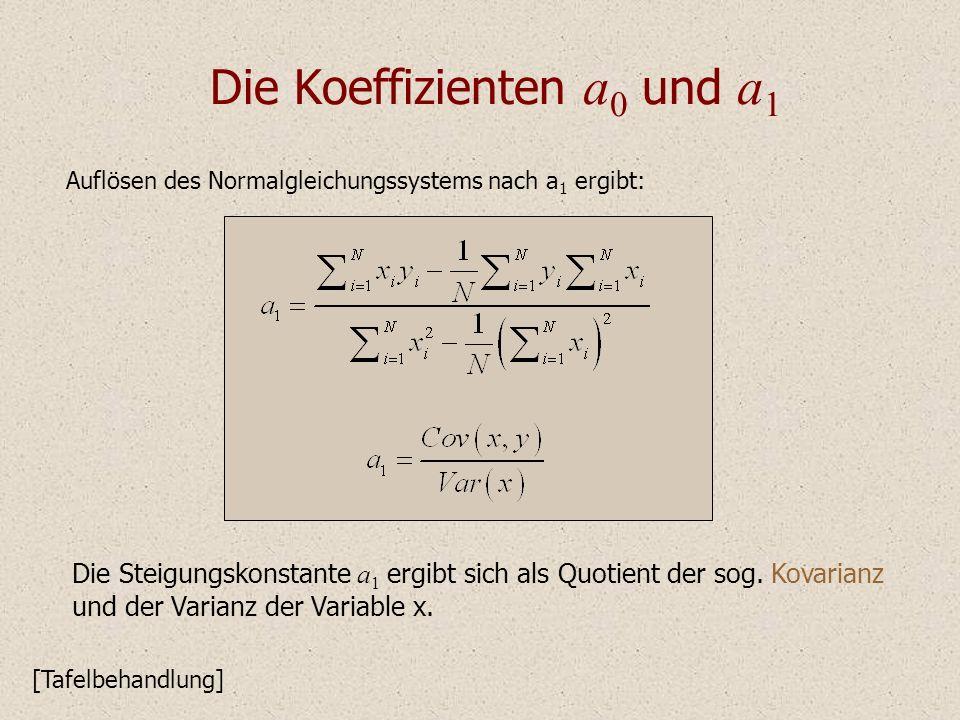 Die Koeffizienten a 0 und a 1 Die Steigungskonstante a 1 ergibt sich als Quotient der sog.