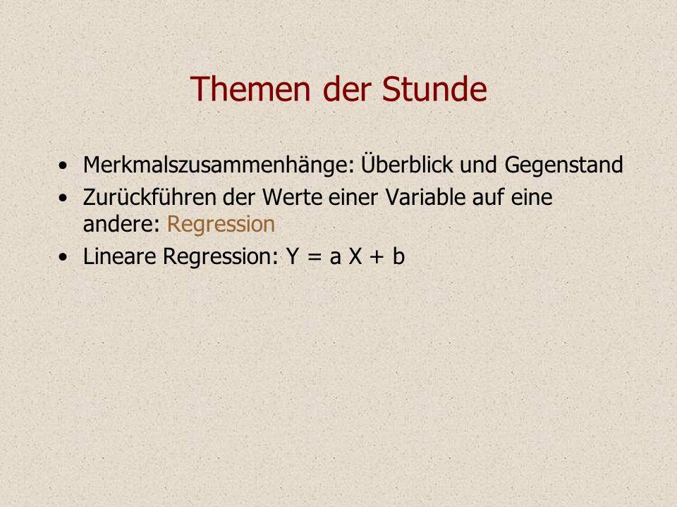 Themen der Stunde Merkmalszusammenhänge: Überblick und Gegenstand Zurückführen der Werte einer Variable auf eine andere: Regression Lineare Regression: Y = a X + b