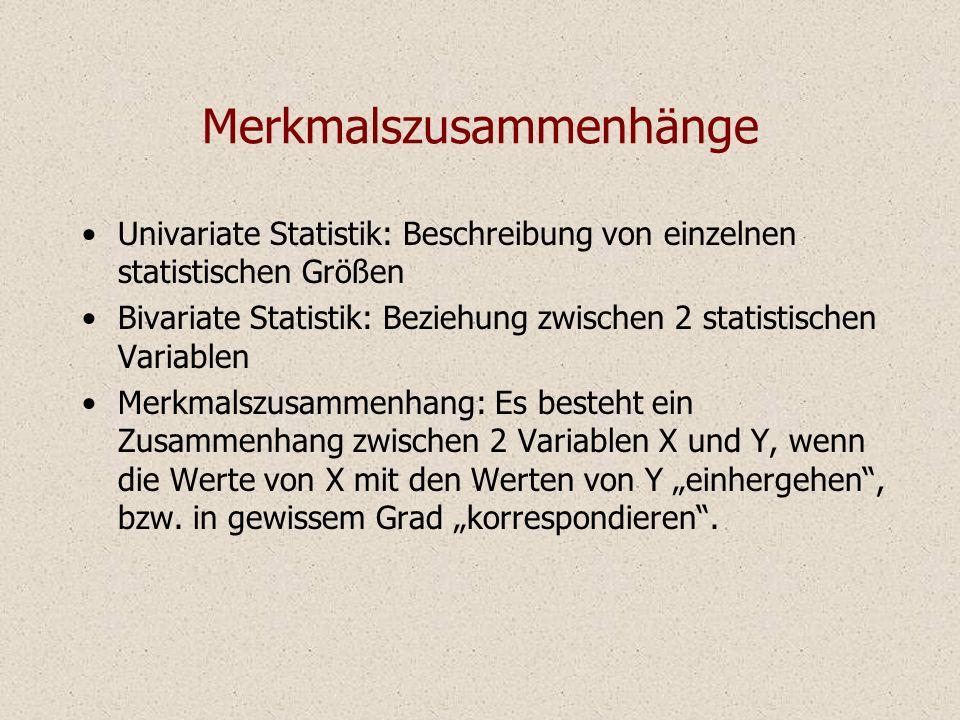 Merkmalszusammenhänge Univariate Statistik: Beschreibung von einzelnen statistischen Größen Bivariate Statistik: Beziehung zwischen 2 statistischen Variablen Merkmalszusammenhang: Es besteht ein Zusammenhang zwischen 2 Variablen X und Y, wenn die Werte von X mit den Werten von Y einhergehen, bzw.