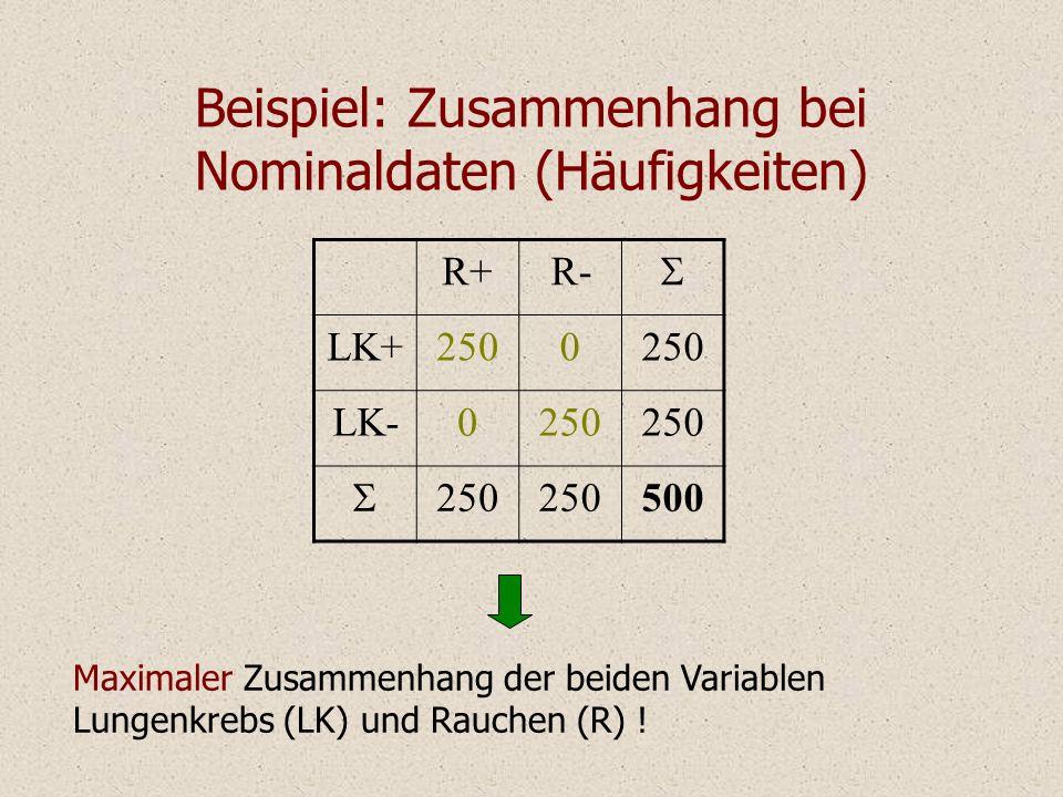 Determinationskoeffizient Wegen der Varianzzerlegung Der Determinationskoeffizient gibt den Anteil der erklärten Varianz an der gesamten Kriteriumsvarianz an.