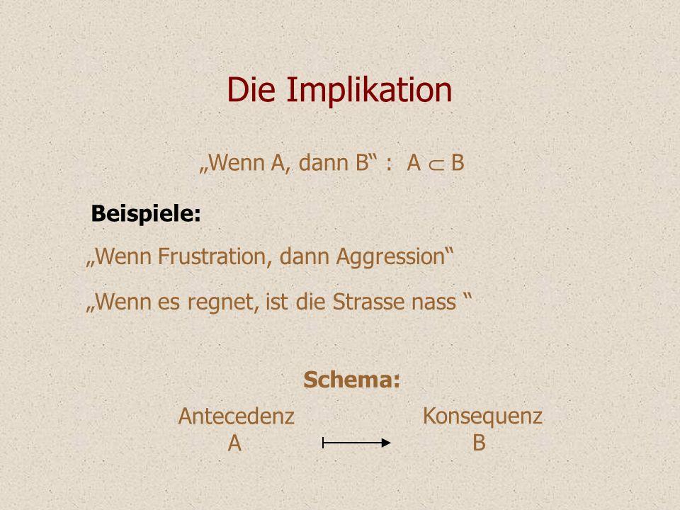 Die Implikation Schema: Antecedenz A Konsequenz B Wenn Frustration, dann Aggression Beispiele: Wenn es regnet, ist die Strasse nass Wenn A, dann B : A