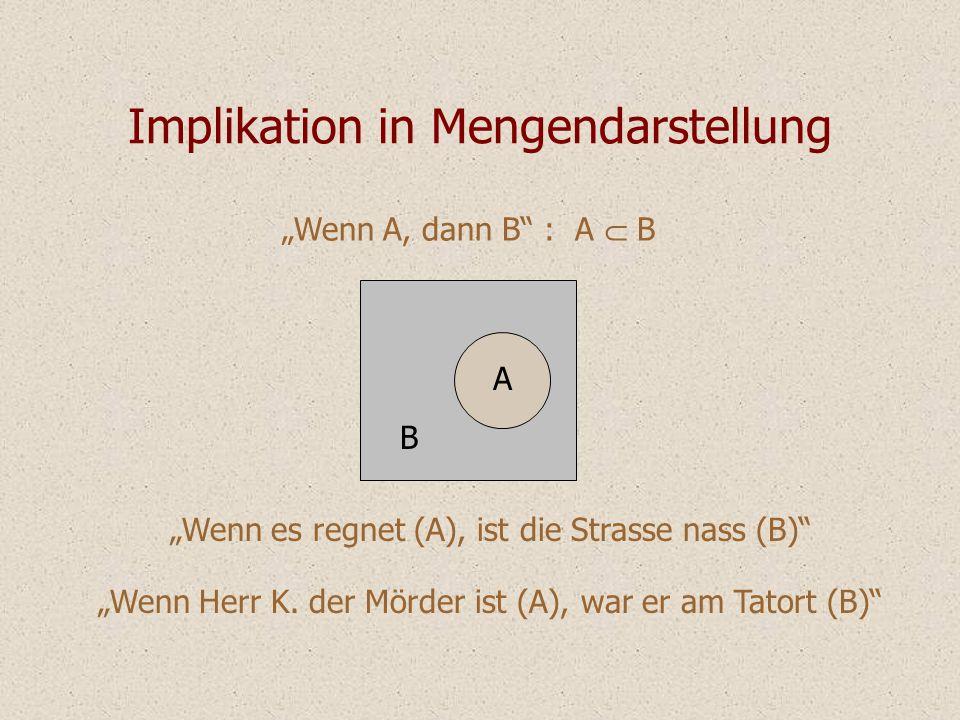 Implikation in Mengendarstellung Wenn es regnet (A), ist die Strasse nass (B) Wenn Herr K. der Mörder ist (A), war er am Tatort (B) B A Wenn A, dann B