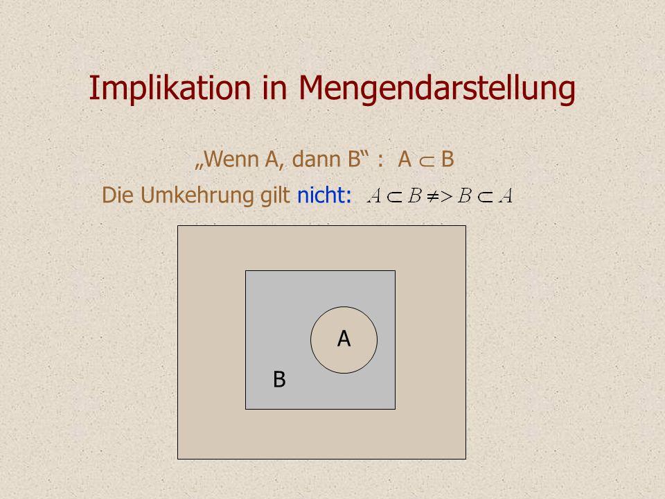 Implikation in Mengendarstellung Wenn A, dann B : A B B A Die Umkehrung gilt nicht: