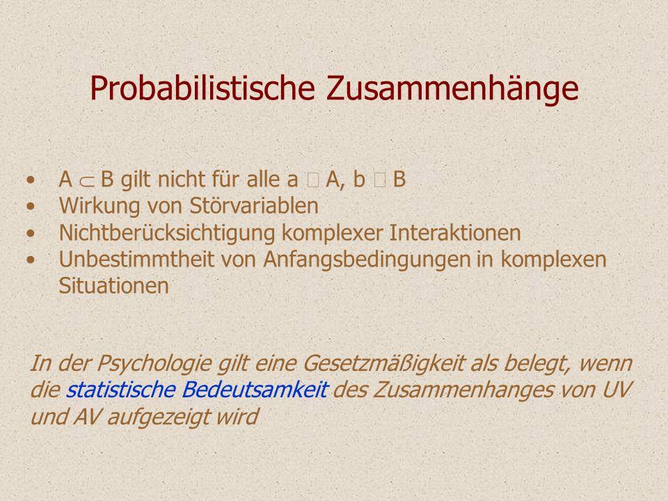 Probabilistische Zusammenhänge A B gilt nicht für alle a A, b B Wirkung von Störvariablen Nichtberücksichtigung komplexer Interaktionen Unbestimmtheit