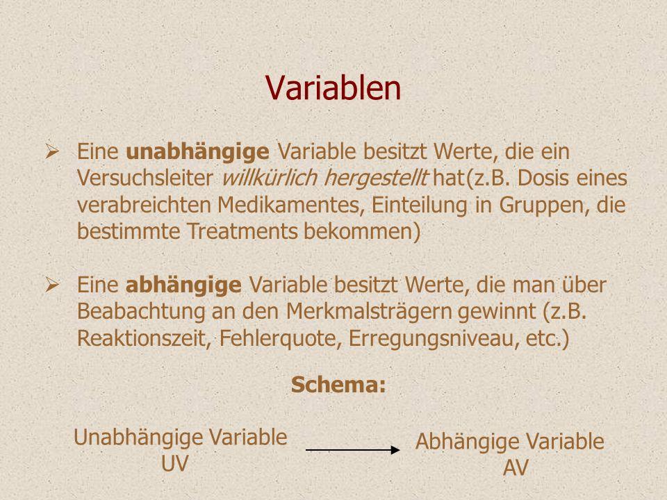 Variablen Eine unabhängige Variable besitzt Werte, die ein Versuchsleiter willkürlich hergestellt hat(z.B. Dosis eines verabreichten Medikamentes, Ein