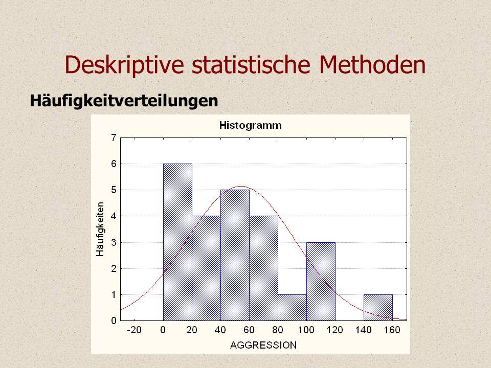 Häufigkeitverteilungen Deskriptive statistische Methoden