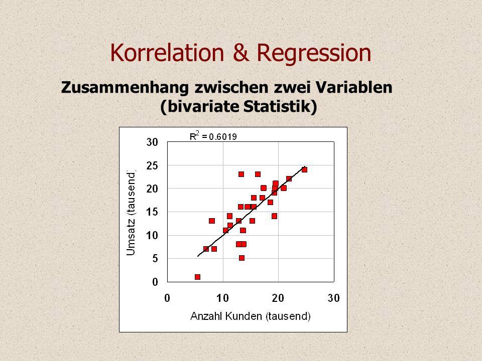 Zusammenhang zwischen zwei Variablen (bivariate Statistik) Korrelation & Regression