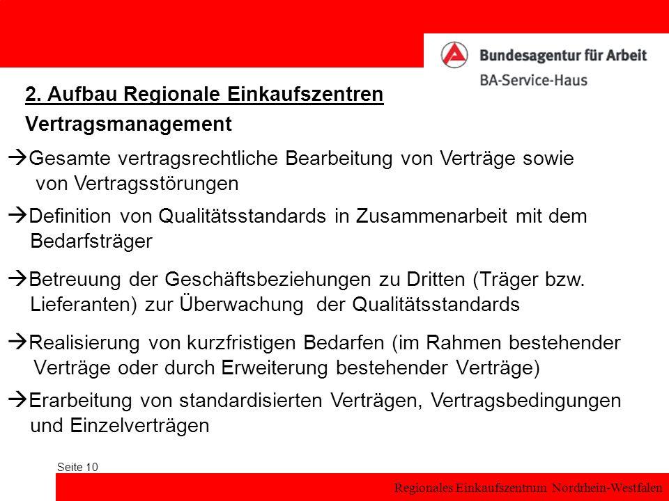 Regionales Einkaufszentrum Nordrhein-Westfalen Seite 10 Vertragsmanagement Realisierung von kurzfristigen Bedarfen (im Rahmen bestehender Verträge oder durch Erweiterung bestehender Verträge) 2.