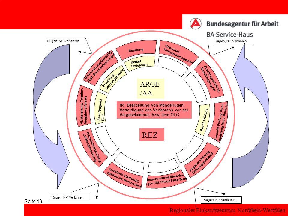 Regionales Einkaufszentrum Nordrhein-Westfalen Seite 13 Fachl.