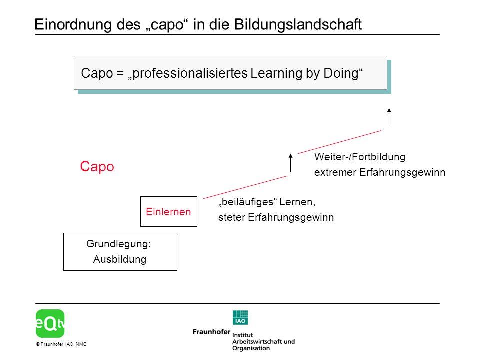 © Fraunhofer IAO, NMC Einordnung des capo in die Bildungslandschaft Capo = professionalisiertes Learning by Doing Grundlegung: Ausbildung beiläufiges Lernen, steter Erfahrungsgewinn Weiter-/Fortbildung extremer Erfahrungsgewinn Capo Einlernen