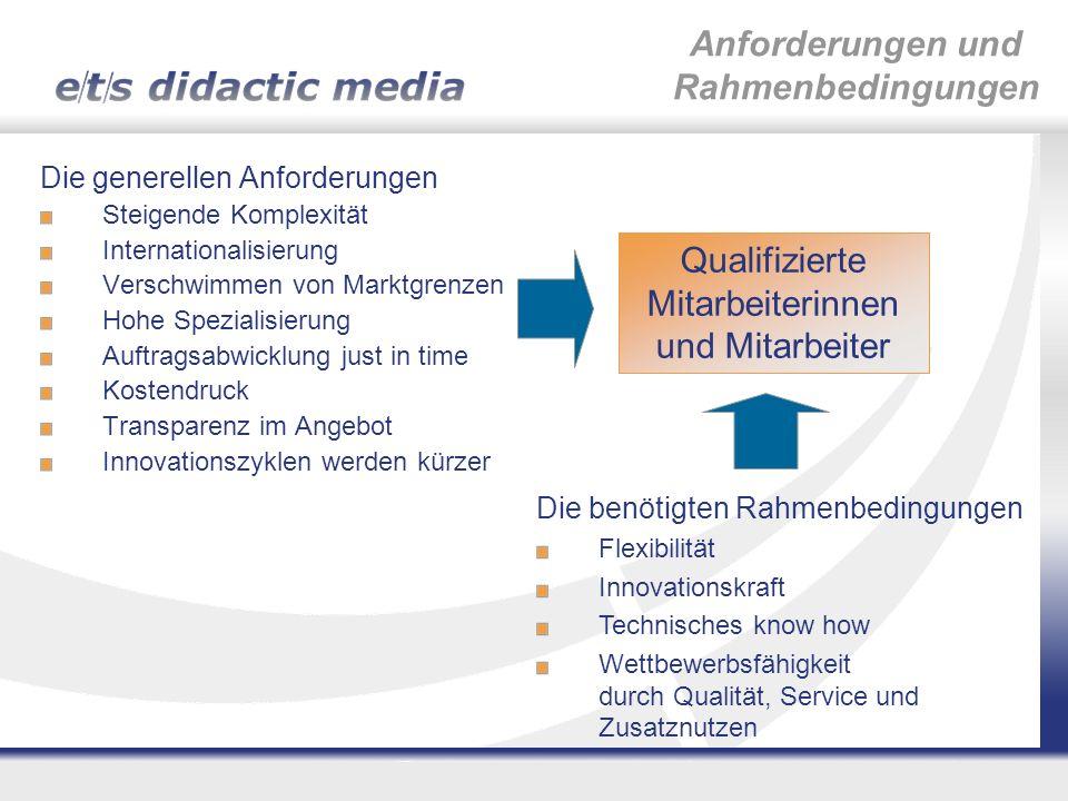 Die generellen Anforderungen Steigende Komplexität Internationalisierung Verschwimmen von Marktgrenzen Hohe Spezialisierung Auftragsabwicklung just in