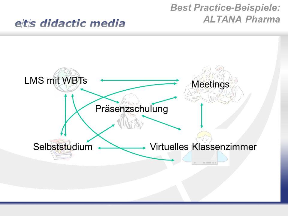 Meetings Selbststudium Präsenzschulung Virtuelles Klassenzimmer LMS mit WBTs