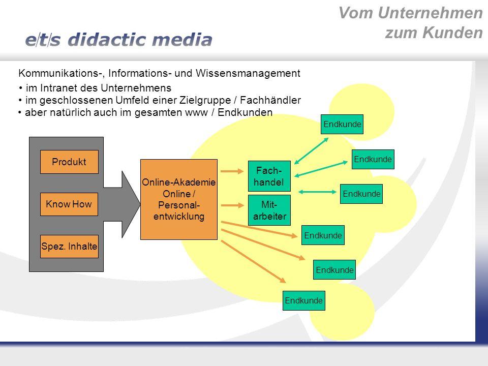 Kommunikations-, Informations- und Wissensmanagement im Intranet des Unternehmens im geschlossenen Umfeld einer Zielgruppe / Fachhändler aber natürlic