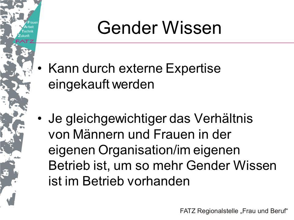 Gender Wissen Kann durch externe Expertise eingekauft werden Je gleichgewichtiger das Verhältnis von Männern und Frauen in der eigenen Organisation/im