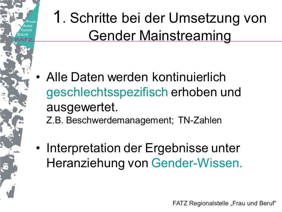 1. Schritte bei der Umsetzung von Gender Mainstreaming Alle Daten werden kontinuierlich geschlechtsspezifisch erhoben und ausgewertet. Z.B. Beschwerde
