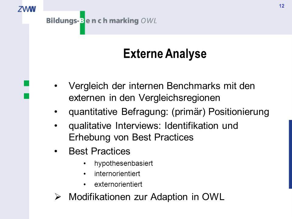 12 Externe Analyse Vergleich der internen Benchmarks mit den externen in den Vergleichsregionen quantitative Befragung: (primär) Positionierung qualit