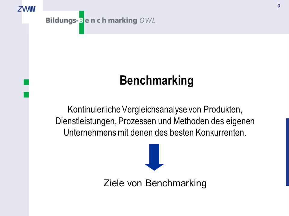 3 Benchmarking Kontinuierliche Vergleichsanalyse von Produkten, Dienstleistungen, Prozessen und Methoden des eigenen Unternehmens mit denen des besten