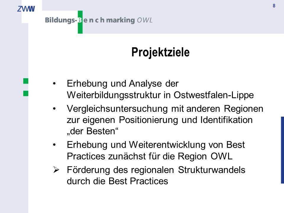 8 Projektziele Erhebung und Analyse der Weiterbildungsstruktur in Ostwestfalen-Lippe Vergleichsuntersuchung mit anderen Regionen zur eigenen Positioni