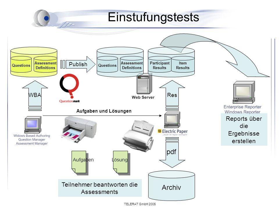TELERAT GmbH 2005 Einstufungstests Assessment Definitions Questions WBA Assessment Definitions Questions Teilnehmer beantworten die Assessments Item R