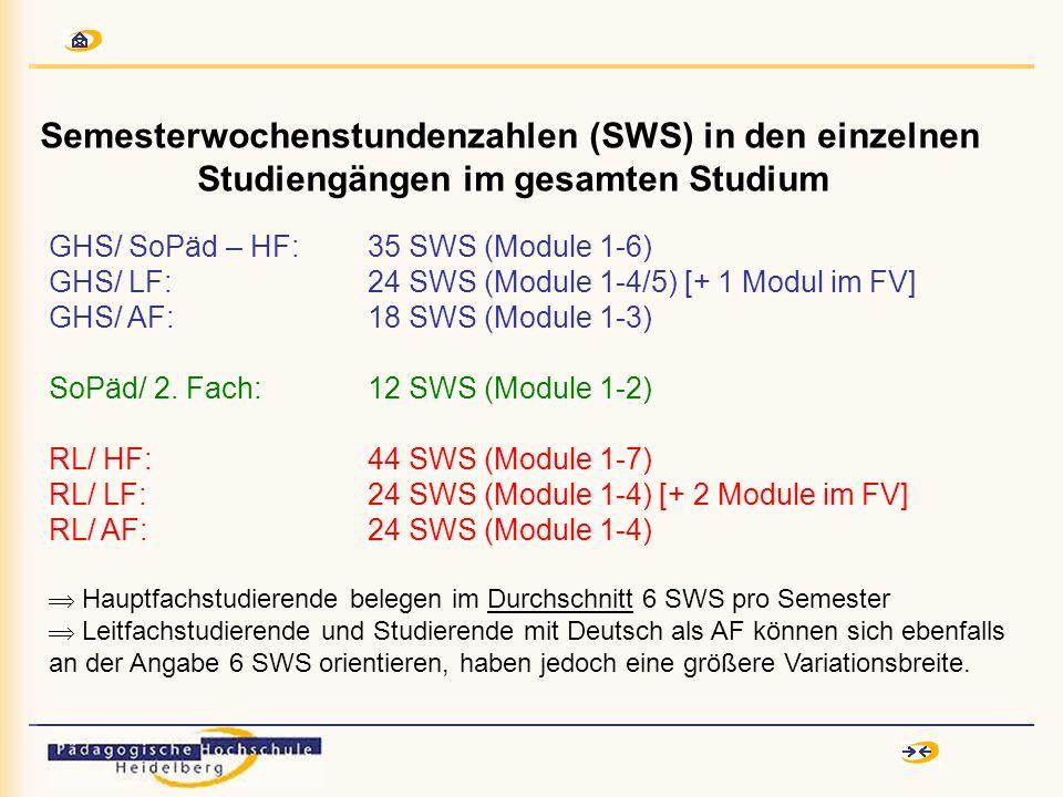 Studienempfehlungen für GHS, Hauptfach (35 SWS) SemesterModuleLeistungsnachweis 1.Modul 1 (Bausteine 1-3)Zentralklausur (= AZP) 2.Modul 2 (Bausteine 1-3)mündliche Prüfung (= ATP/T.1) 3.Modul 3 (Bausteine 1-3) + Übung Sprecherziehung Erwerb eines Seminarscheins in Baustein 1 oder 2 (= ATP/T.2) 4.Modul 4 (Bausteine 1-3) 5.Modul 5 (Bausteine 1-3)Erwerb eines Hauptseminar- scheins in einem der Bausteine 6.Modul 6 (Bausteine 1-3)der Module 5 oder 6