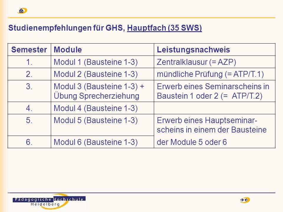 SemesterModuleLeistungsnachweis 1.alle 3 Bausteine des Moduls 1; 1-2 der 3 Bausteine des Moduls 2 Zentralklausur (= AZP) 2.fehlende/r Baustein/e des Moduls 2; Baustein 3 und Baustein 1 oder 2 des Moduls 3 mündliche Prüfung zu Modul 2 (= ATP/T.1) und Erwerb eines Seminarscheins in Baustein 1 oder 2 des Moduls 3 (= ATP/T.2) 3.noch fehlender Baustein in Modul 3, alle Bausteine des Moduls 4, 1 Baustein aus Modul 5 wenn noch nicht im 2.