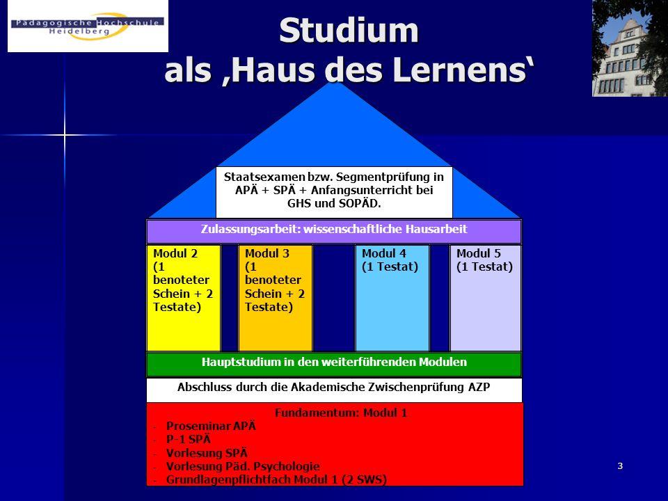 Einführungsveranstaltung zum Studiengang GHS 3 Fundamentum: Modul 1 - Proseminar APÄ - P-1 SPÄ - Vorlesung SPÄ - Vorlesung Päd. Psychologie - Grundlag