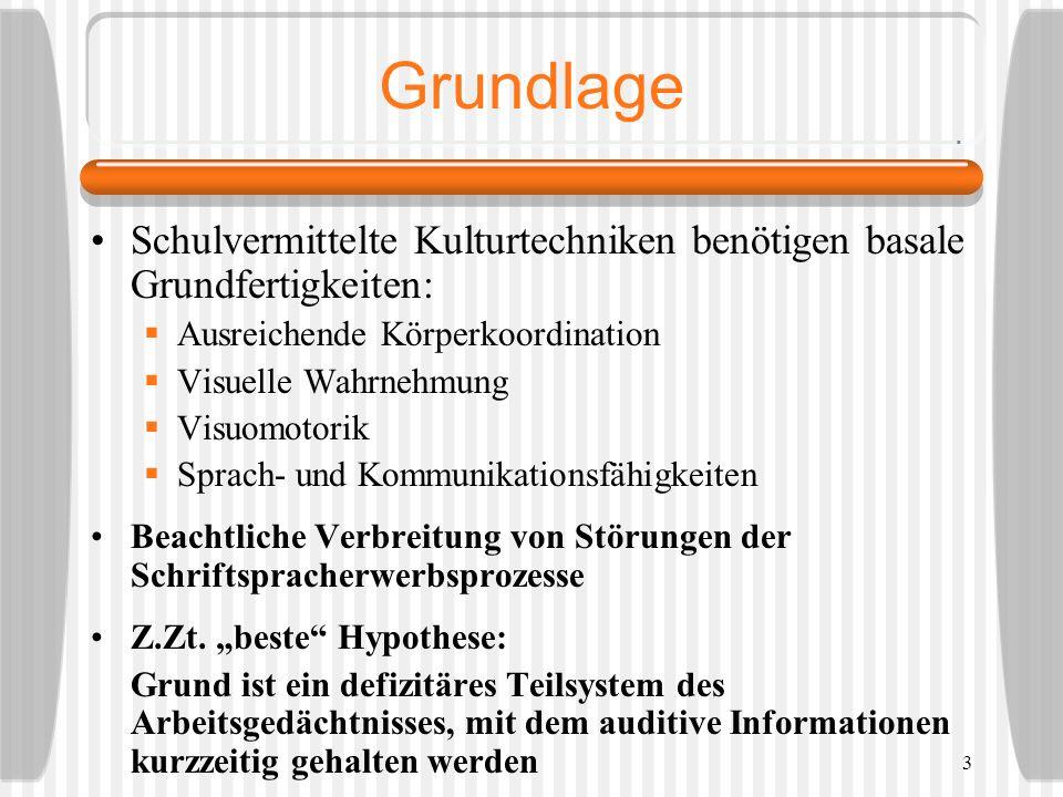 14 Normierung Soll nach Schuleingangsuntersuchung 2002 der Gesundheitsämter im Rhein-Neckar- Kreis und Mannheim zustande kommen/gekommen sein.